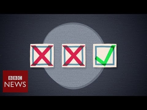 India Elections: Everything you need to know in 120 seconds – BBC News