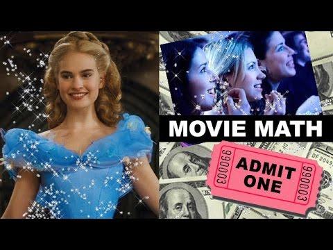 Box Office for Cinderella 2015, Run All Night, It Follows, Insurgent