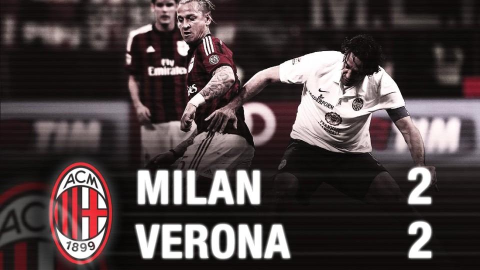 Milan-Verona 2-2 Highlights | AC Milan Official
